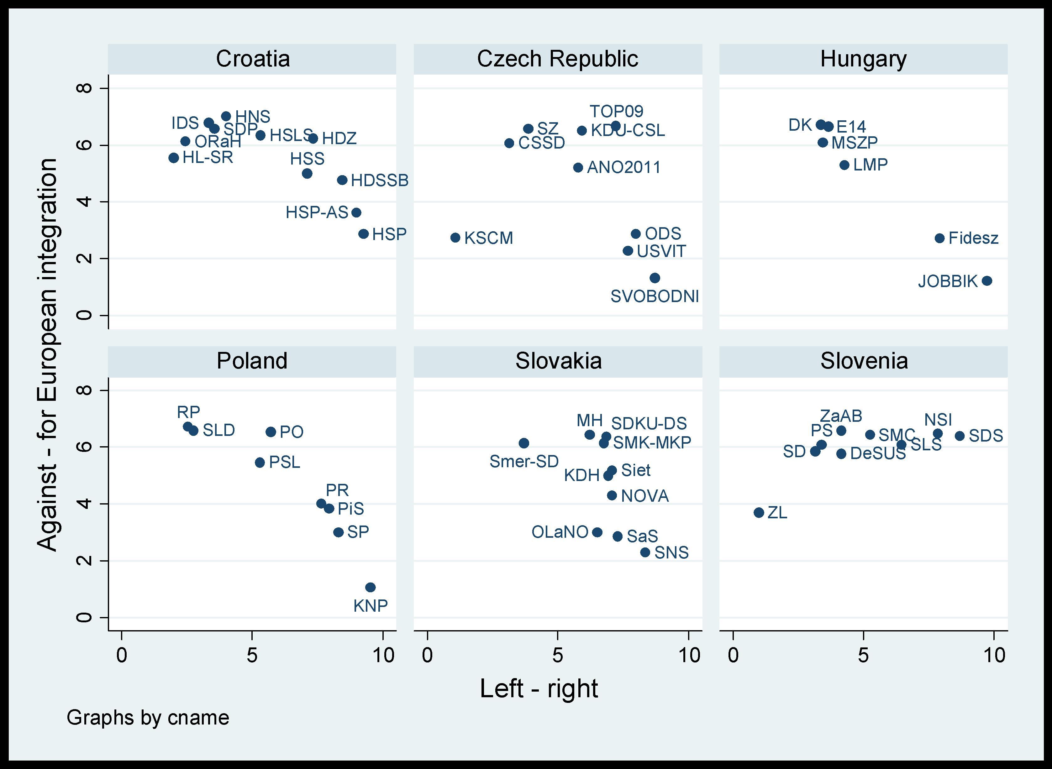 Partypositions_EU